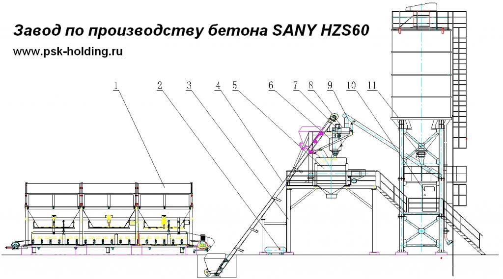 psk-sany-betonazavod-HZS60.jpg