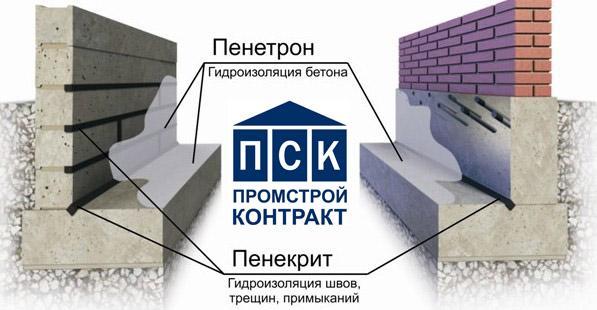 Система гидроизоляции Пенетрон - Пенекрит